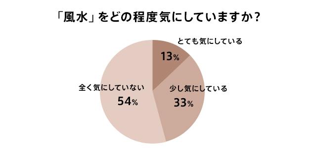 graph_140313_2
