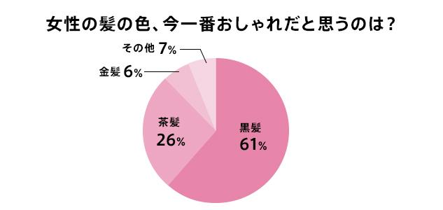 graph_140324