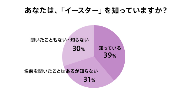 graph_140407