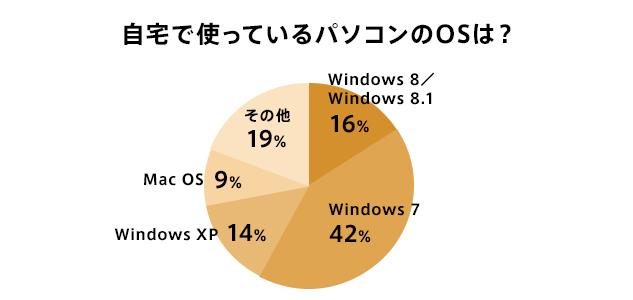 graph_140421
