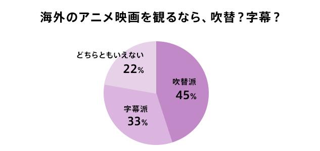 graph_140507