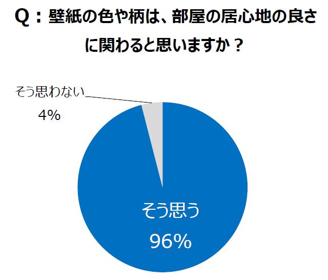 グラフ04