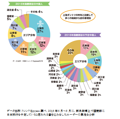 %e5%9b%bd%e6%85%b6%e7%af%80_%e5%9c%b0%e5%9f%9f%e5%88%a5