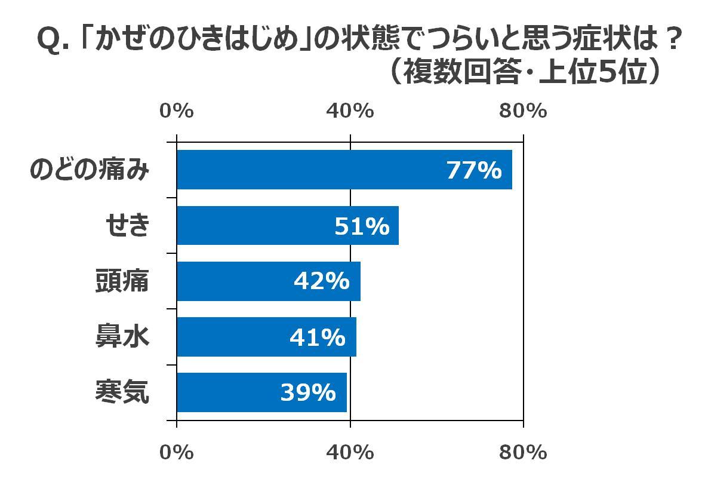 %e3%82%b0%e3%83%a9%e3%83%953