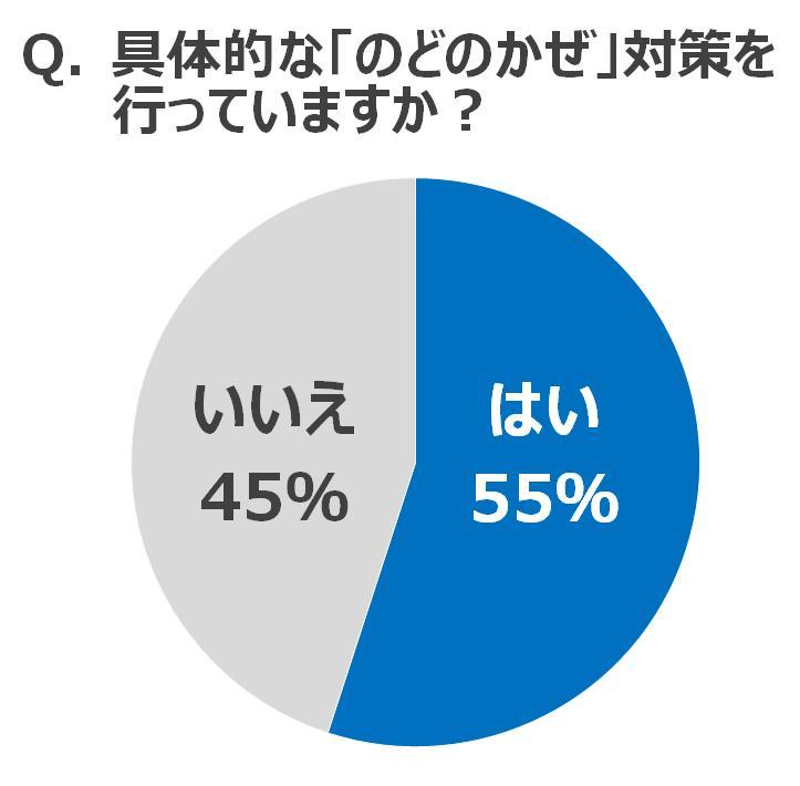 %e3%82%b0%e3%83%a9%e3%83%954